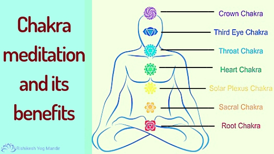 What are chakra meditation and its benefits?