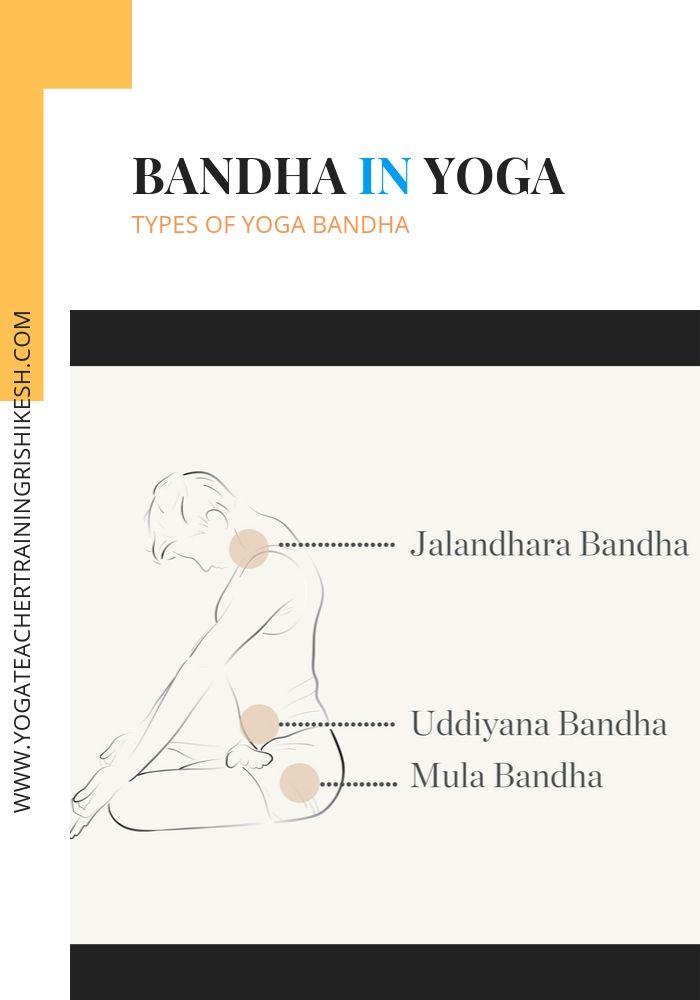 Bandha in YOGA